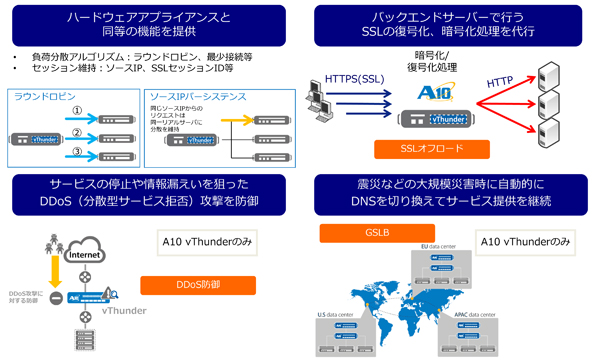 network1_30