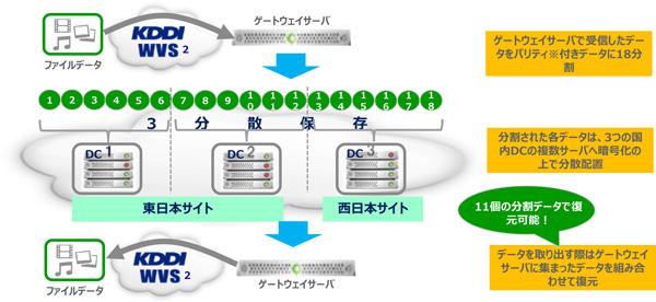 KCPSサービスガイドブックver1.7