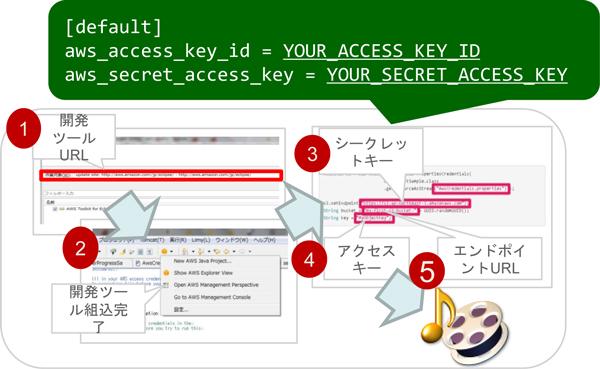 02server_tools4